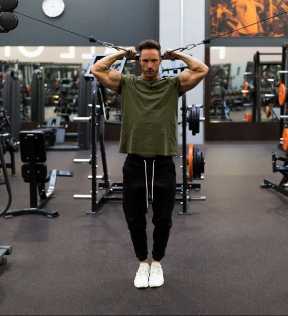 the best oufit for the gym in men (1)